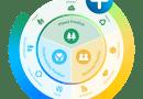 Brambles comparte su objetivo 2025 para liderar las cadenas de suministro regenerativas a nivel mundial